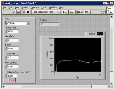 Obrázek 1: Upravený ovládací panel